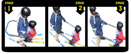stages of learning with the Ski-Pal